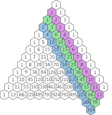 the second purple diagonal gives us the day of christmas the third green diagonal tells us how many gifts we received on that day - How Many Gifts In 12 Days Of Christmas